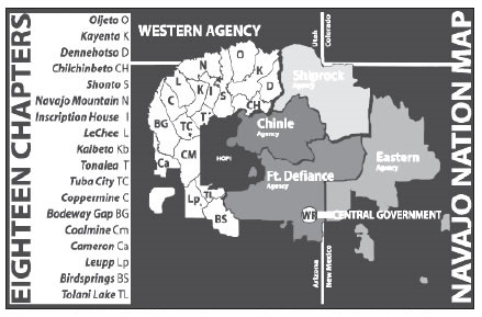 THE WESTERN AGENCY CHAPTERS OF THE NAVAJO NATION
