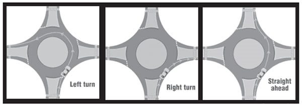 ILLUSTRATIONS OF A VEHICLE MANEUVERING THROUGH A ROUNDABOUT